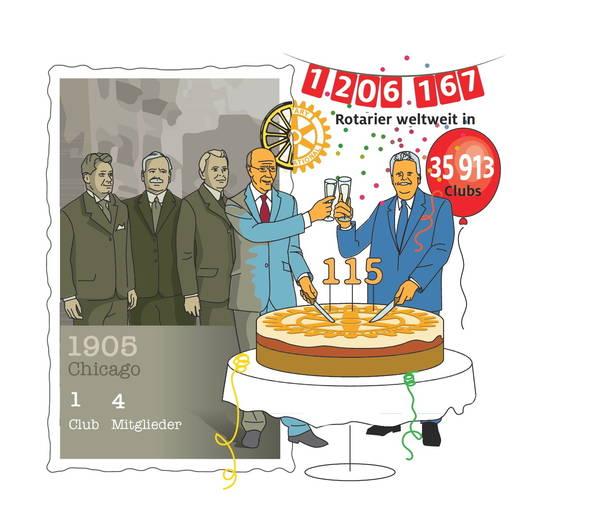 115 Jahre Rotary in Zahlen